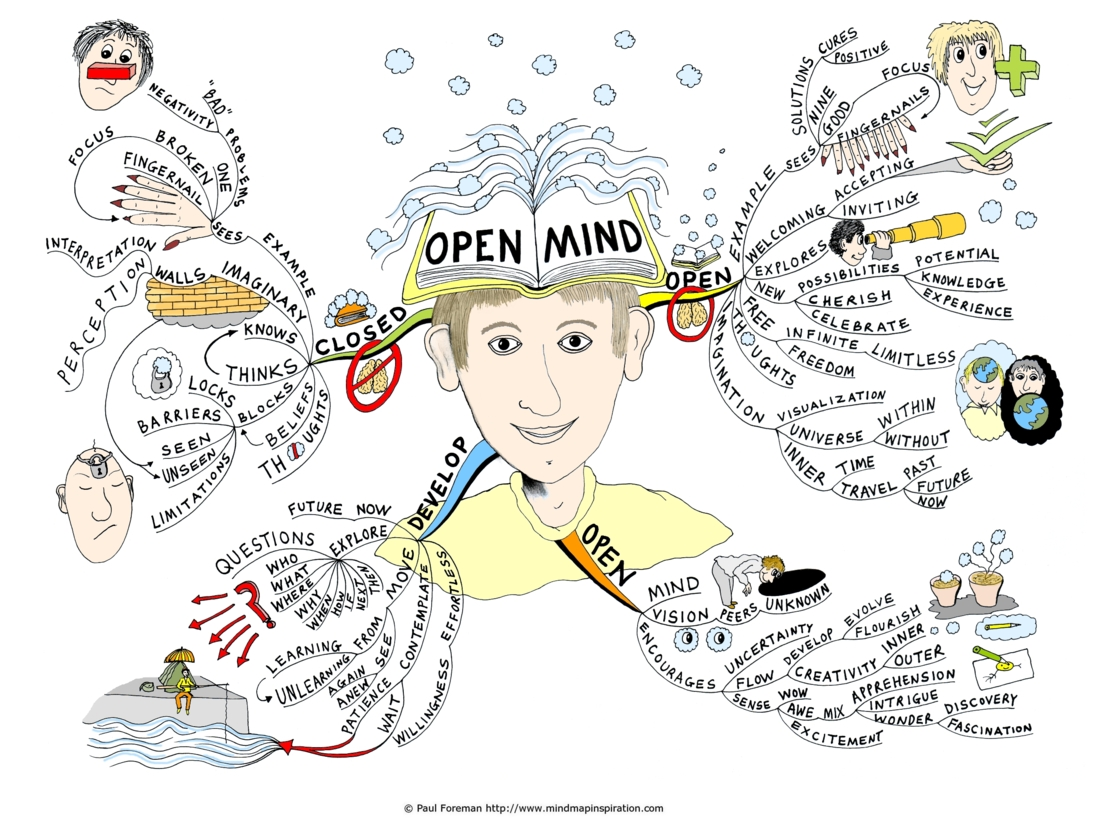 What is a open minded person